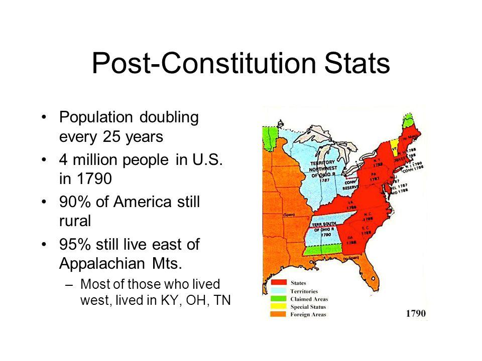 1796 Election Results (16 states in the Union) John AdamsMassachusettsFederalist7151.4% Thomas JeffersonVirginiaDemocratic- Republican 6849.3% Thomas PinckneySouth CarolinaFederalist5942.8% Aaron BurrNew YorkDemocratic- Republican 3021.7% Samuel AdamsMassachusettsFederalist1510.9% Oliver EllsworthConnecticutFederalist118.0% George ClintonNew YorkDemocratic- Republican 75.1% Other--1510.9% Total Number of Electors138 Total Electoral Votes Cast276 Number of Votes for a Majority 70