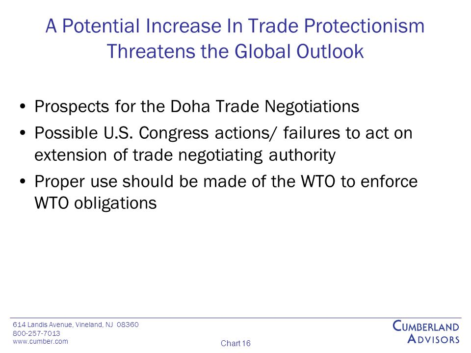 614 Landis Avenue, Vineland, NJ 08360 800-257-7013 www.cumber.com Chart 16 A Potential Increase In Trade Protectionism Threatens the Global Outlook Prospects for the Doha Trade Negotiations Possible U.S.