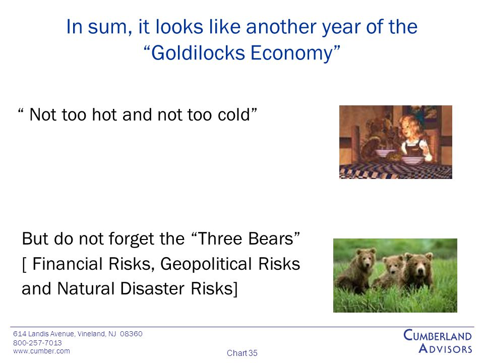 614 Landis Avenue, Vineland, NJ 08360 800-257-7013 www.cumber.com Chart 35 In sum, it looks like another year of the Goldilocks Economy Not too hot and not too cold But do not forget the Three Bears [ Financial Risks, Geopolitical Risks and Natural Disaster Risks]