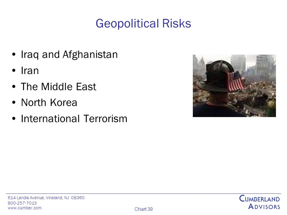 614 Landis Avenue, Vineland, NJ 08360 800-257-7013 www.cumber.com Chart 39 Geopolitical Risks Iraq and Afghanistan Iran The Middle East North Korea International Terrorism