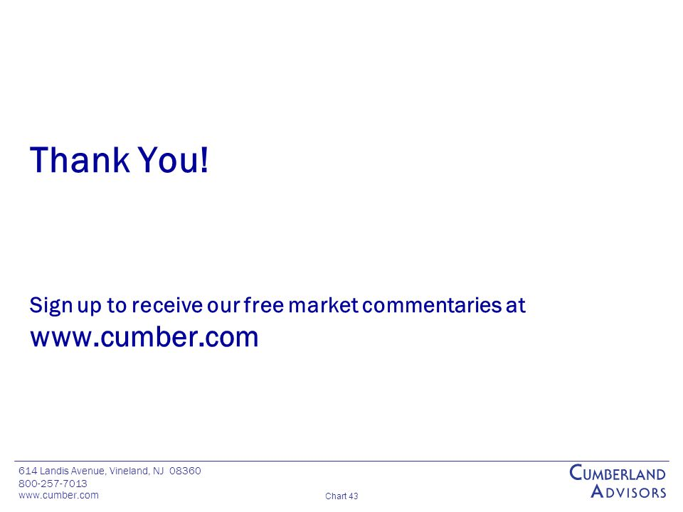 614 Landis Avenue, Vineland, NJ 08360 800-257-7013 www.cumber.com Chart 43 Thank You! Sign up to receive our free market commentaries at www.cumber.co