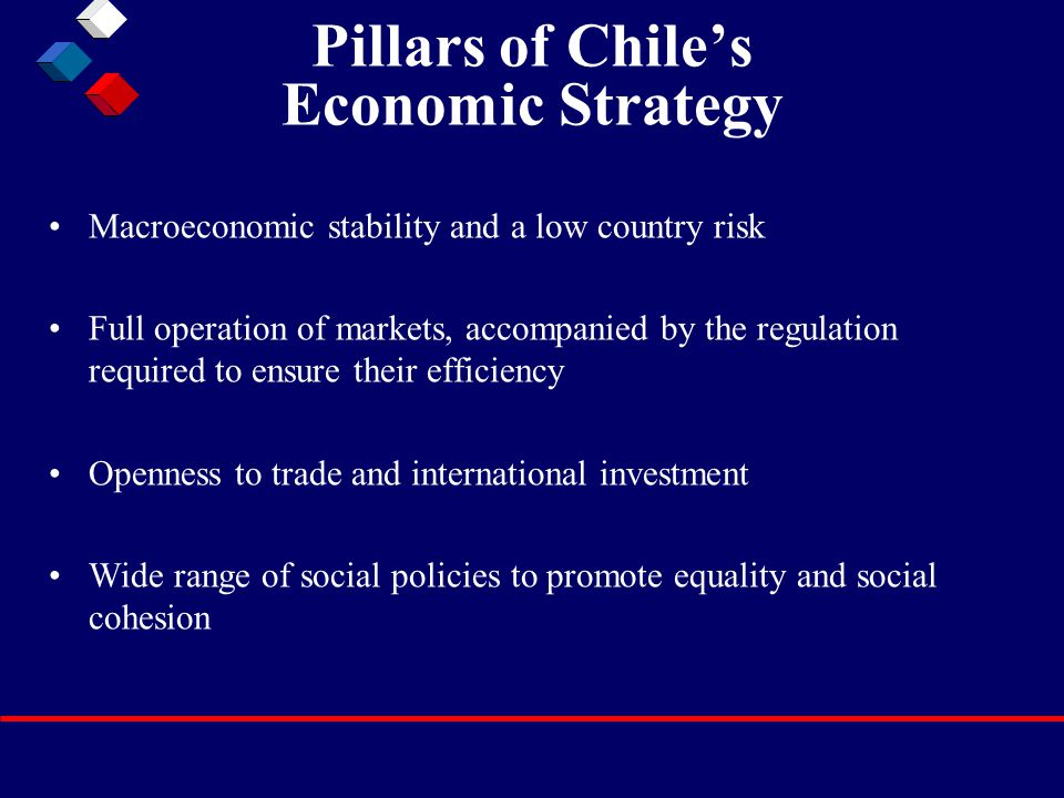 Pillars of Chile's Economic Strategy Macroeconomic stability and a low country risk Full operation of markets, accompanied by the regulation required to ensure their efficiency Openness to trade and international investment Wide range of social policies to promote equality and social cohesion