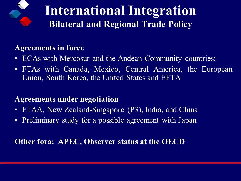 International Integration Bilateral and Regional Trade Policy Agreements in force ECAs with Mercosur and the Andean Community countries; FTAs with Canada, Mexico, Central America, the European Union, South Korea, the United States and EFTA Agreements under negotiation FTAA, New Zealand-Singapore (P3), India, and China Preliminary study for a possible agreement with Japan Other fora: APEC, Observer status at the OECD