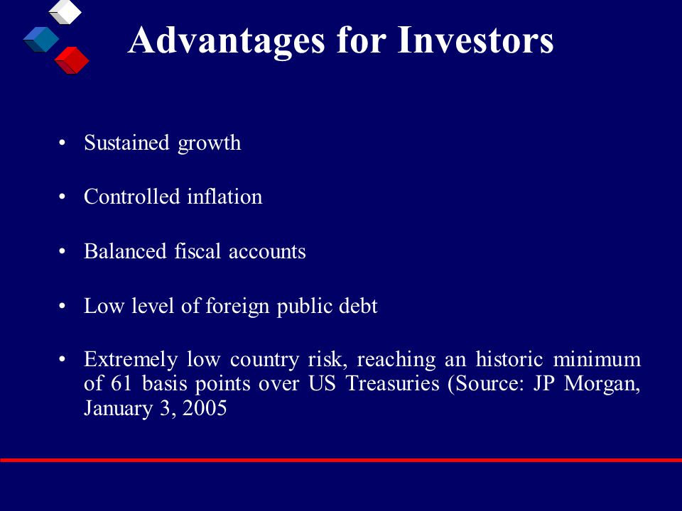 Advantages for Investors Sustained growth Controlled inflation Balanced fiscal accounts Low level of foreign public debt Extremely low country risk, reaching an historic minimum of 61 basis points over US Treasuries (Source: JP Morgan, January 3, 2005
