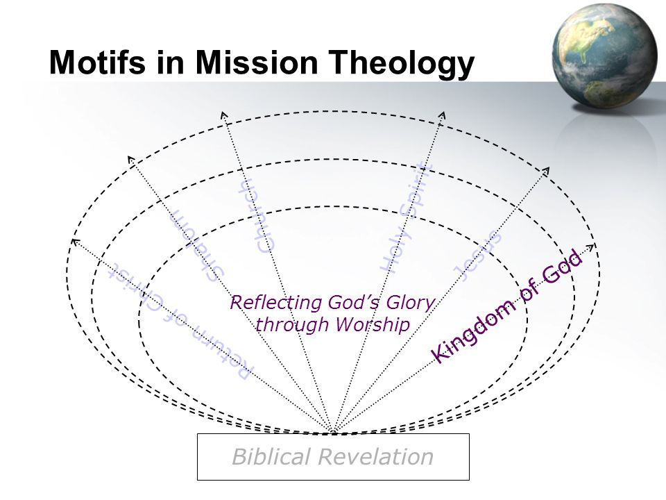 Biblical Revelation Reflecting God's Glory through Worship Kingdom of God Jesus Holy Spirit Church Shalom Return of Christ Motifs in Mission Theology