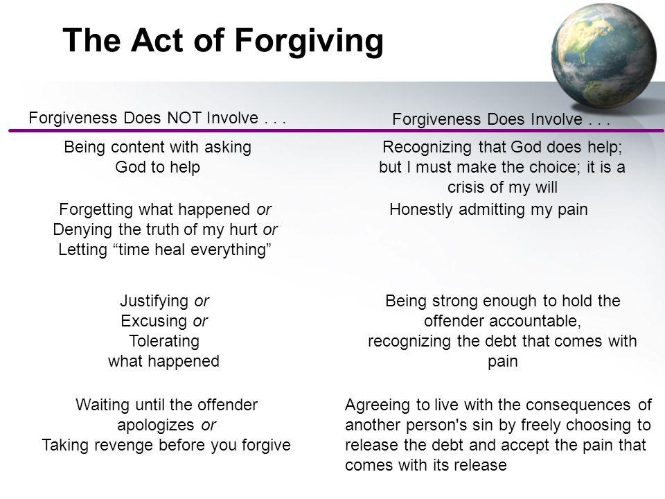 Forgiveness Does Involve... Forgiveness Does NOT Involve...