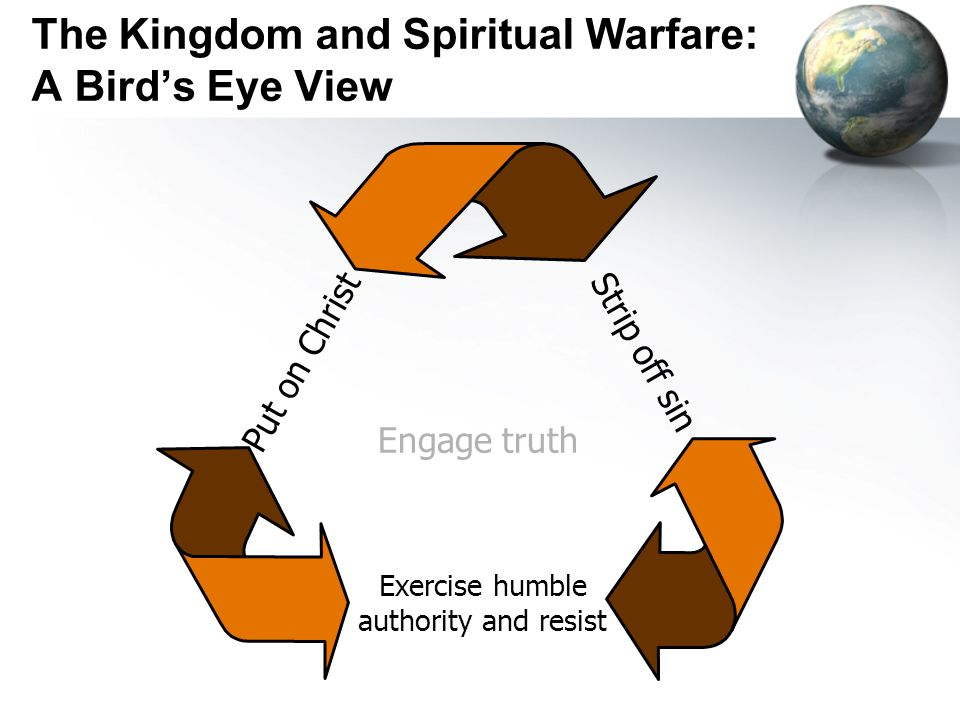Engage truth Put on Christ Strip off sin Exercise humble authority and resist The Kingdom and Spiritual Warfare: A Bird's Eye View