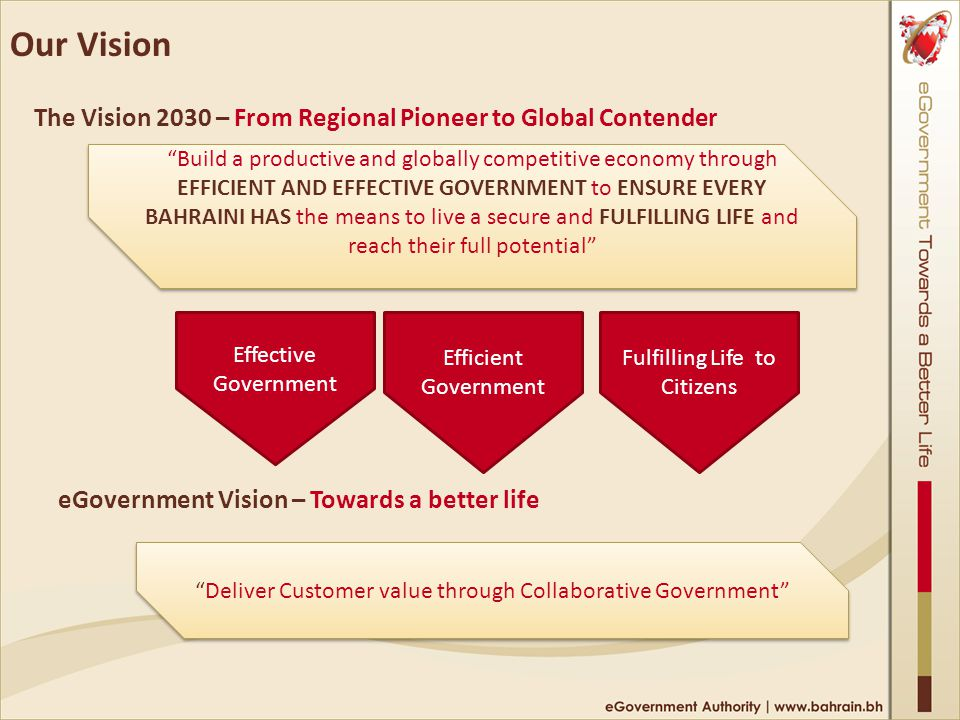 Our Vision The Vision 2030 – From Regional Pioneer to Global Contender Build a productive and globally competitive economy through EFFICIENT AND EFFECTIVE GOVERNMENT to ENSURE EVERY BAHRAINI HAS the means to live a secure and FULFILLING LIFE and reach their full potential Build a productive and globally competitive economy through EFFICIENT AND EFFECTIVE GOVERNMENT to ENSURE EVERY BAHRAINI HAS the means to live a secure and FULFILLING LIFE and reach their full potential eGovernment Vision – Towards a better life Deliver Customer value through Collaborative Government Effective Government Efficient Government Fulfilling Life to Citizens