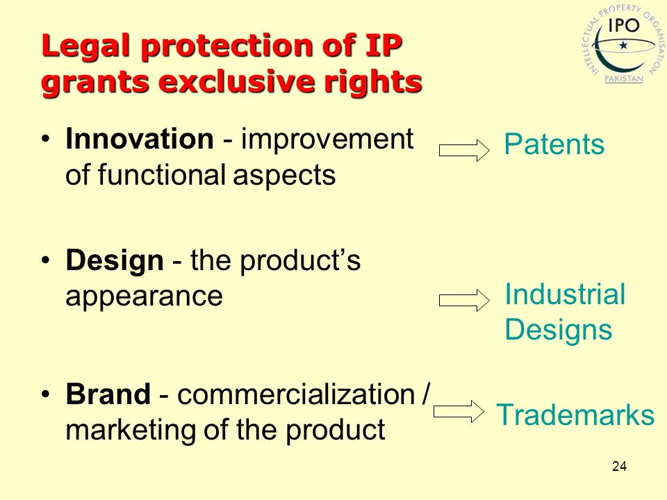Legal protection of IP grants exclusive rights Innovation - improvement of functional aspects Design - the product's appearance Brand - commercializat