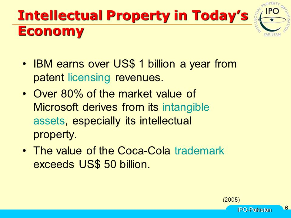 6 IBM earns over US$ 1 billion a year from patent licensing revenues. Over 80% of the market value of Microsoft derives from its intangible assets, es