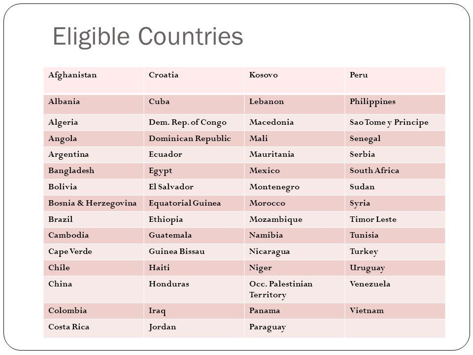 Eligible Countries AfghanistanCroatiaKosovoPeru AlbaniaCubaLebanonPhilippines AlgeriaDem.