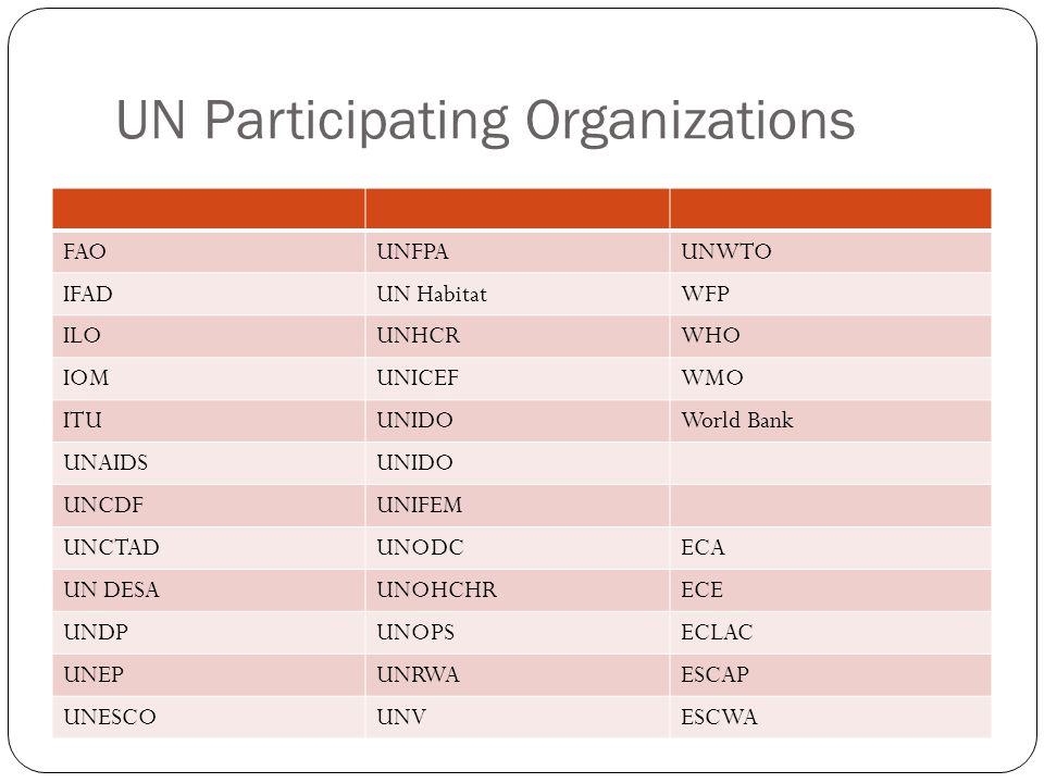 UN Participating Organizations FAOUNFPAUNWTO IFADUN HabitatWFP ILOUNHCRWHO IOMUNICEFWMO ITUUNIDOWorld Bank UNAIDSUNIDO UNCDFUNIFEM UNCTADUNODCECA UN DESAUNOHCHRECE UNDPUNOPSECLAC UNEPUNRWAESCAP UNESCOUNVESCWA