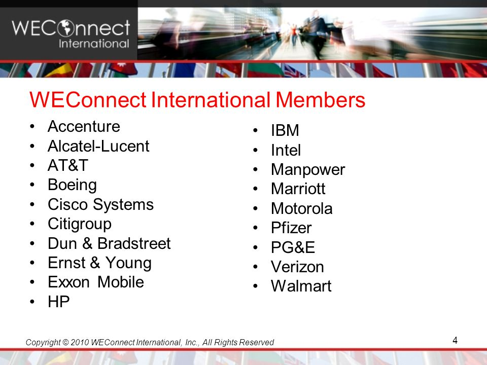 Copyright © 2010 WEConnect International, Inc., All Rights Reserved What is Supplier Diversity and Inclusivity.