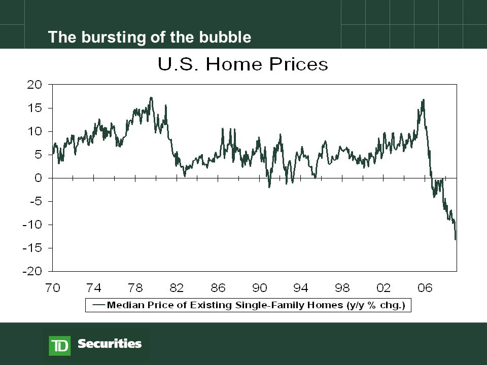 The bursting of the bubble