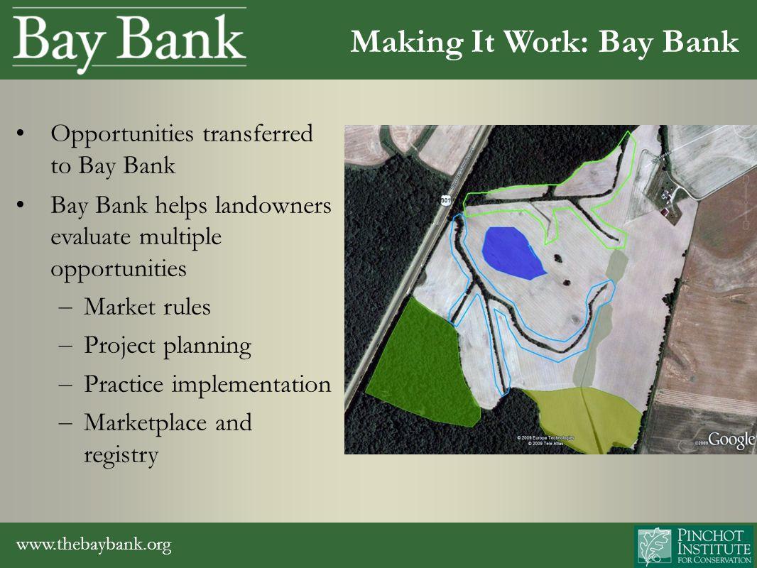 www.thebaybank.org Bay Bank Conservation Programs
