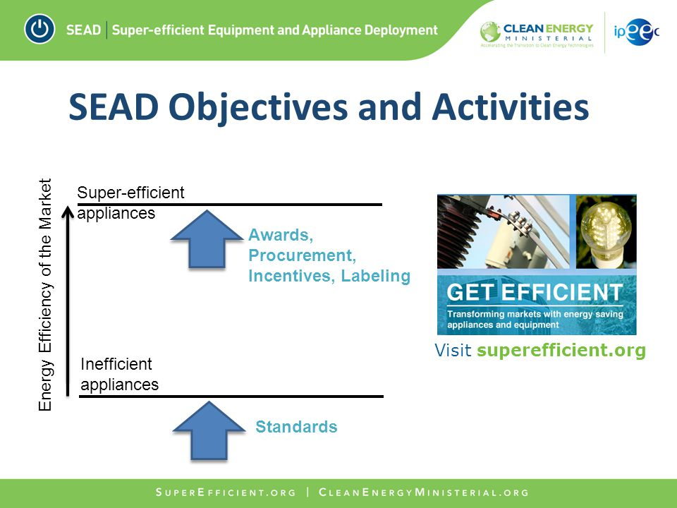 SEAD Objectives and Activities Inefficient appliances Visit superefficient.org Awards, Procurement, Incentives, Labeling Super-efficient appliances Energy Efficiency of the Market Standards