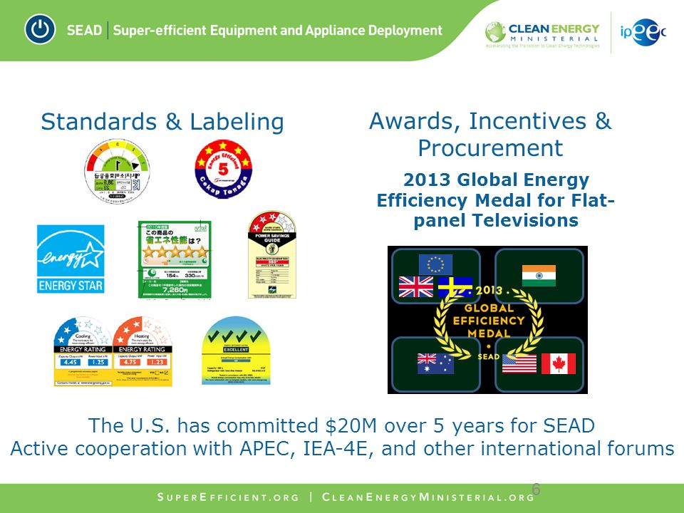 6 Standards & Labeling Awards, Incentives & Procurement 2013 Global Energy Efficiency Medal for Flat- panel Televisions The U.S.