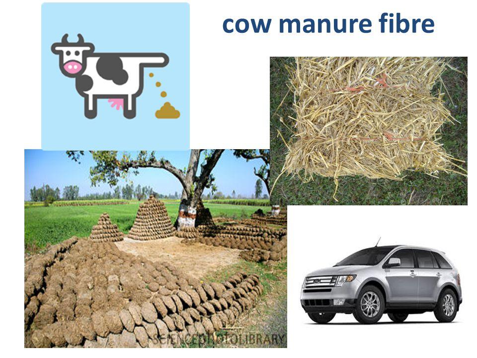 cow manure fibre