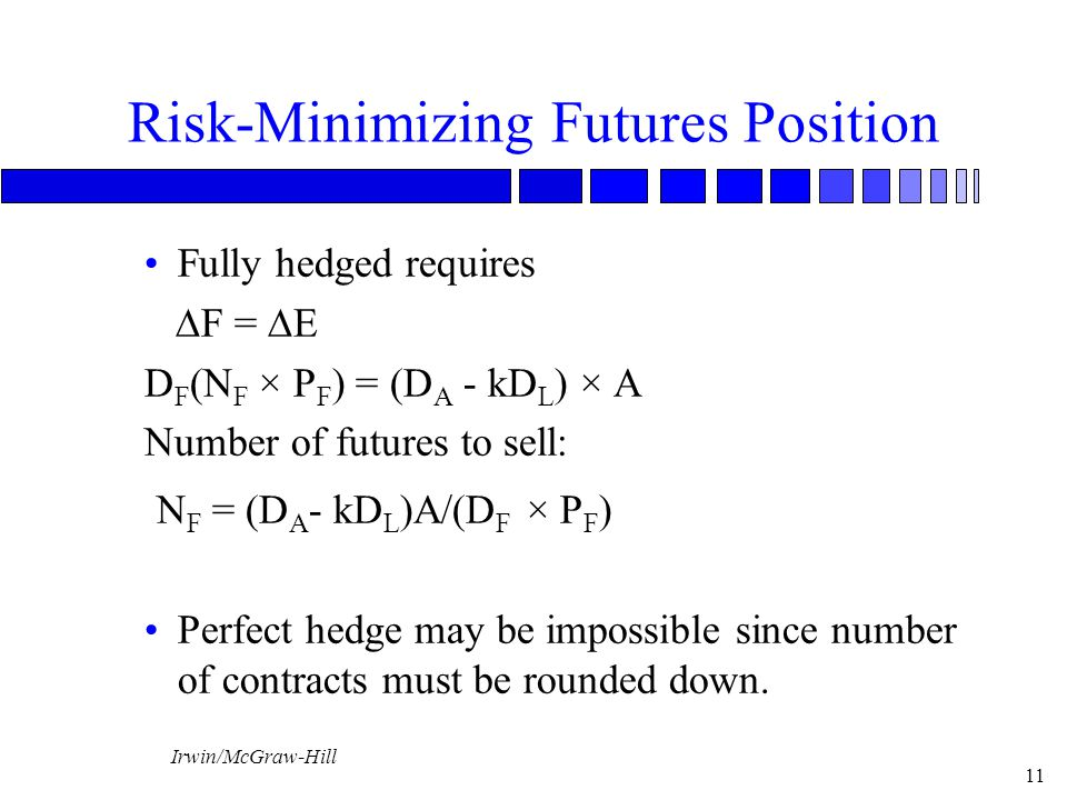 Irwin/McGraw-Hill 11 Risk-Minimizing Futures Position Fully hedged requires  F =  E D F (N F × P F ) = (D A - kD L ) × A Number of futures to sell: N F = (D A - kD L )A/(D F × P F ) Perfect hedge may be impossible since number of contracts must be rounded down.