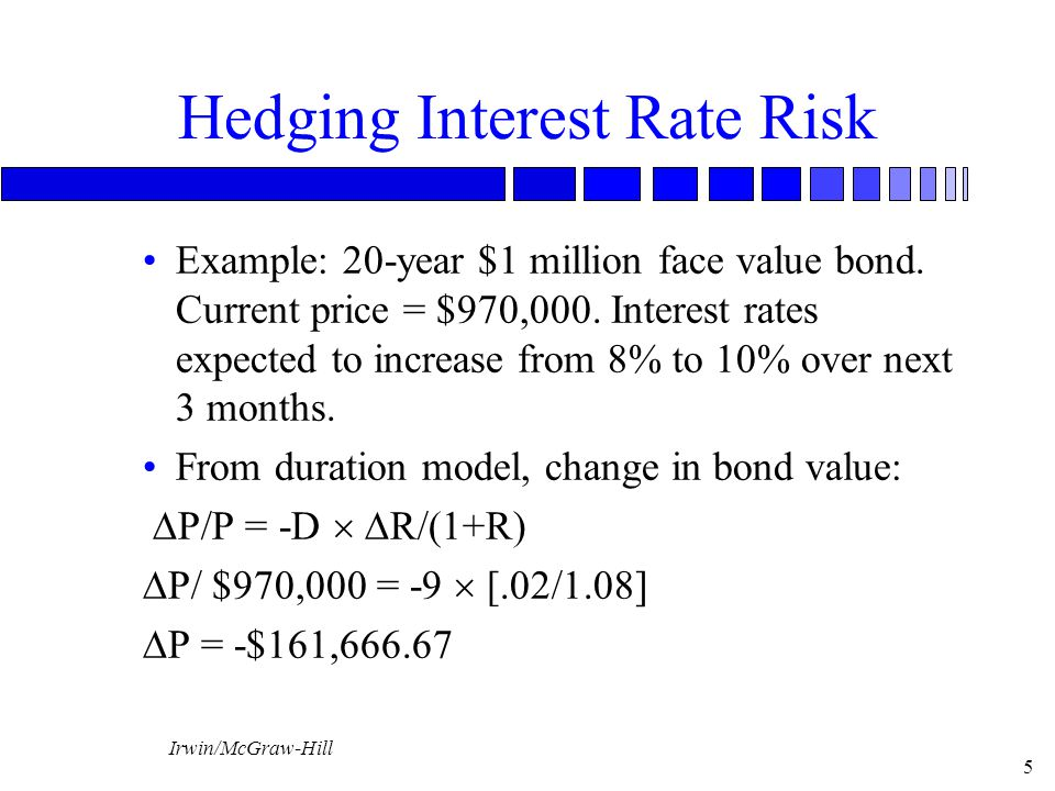 Irwin/McGraw-Hill 5 Hedging Interest Rate Risk Example: 20-year $1 million face value bond.