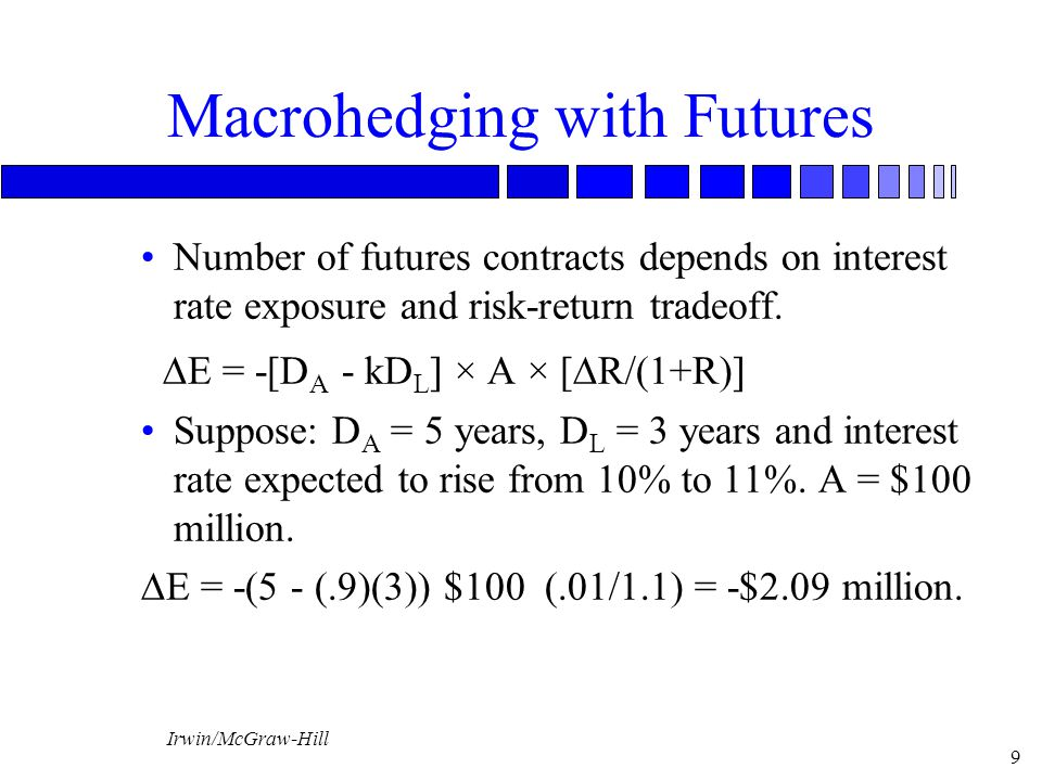 Irwin/McGraw-Hill 9 Macrohedging with Futures Number of futures contracts depends on interest rate exposure and risk-return tradeoff.