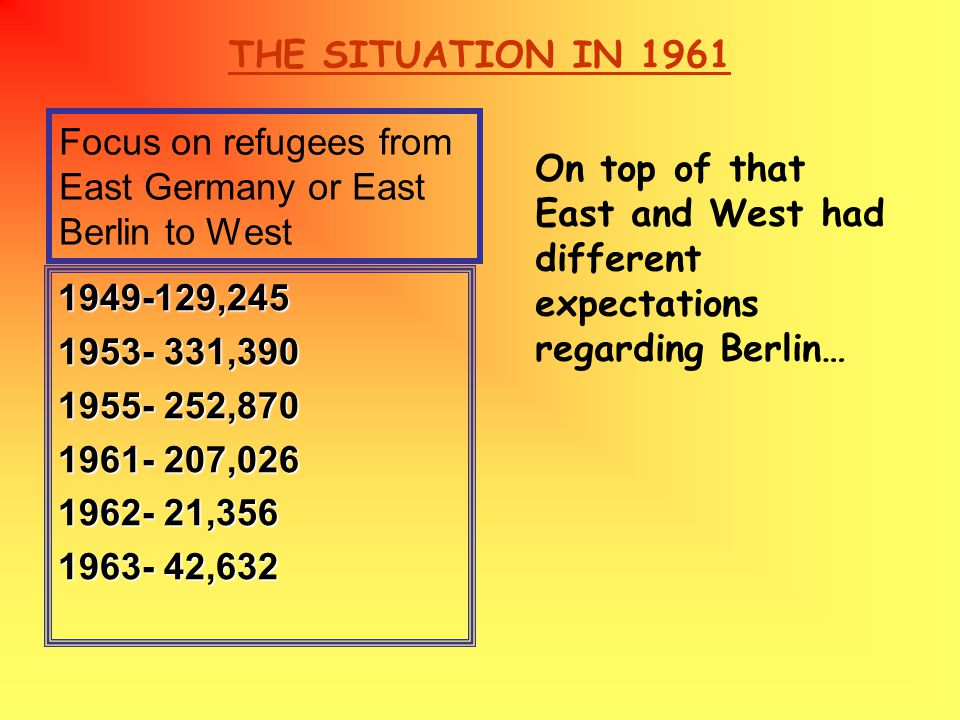 Focus on refugees from East Germany or East Berlin to West 1949-129,245 1953- 331,390 1955- 252,870 1961- 207,026 1962- 21,356 1963- 42,632 THE SITUAT