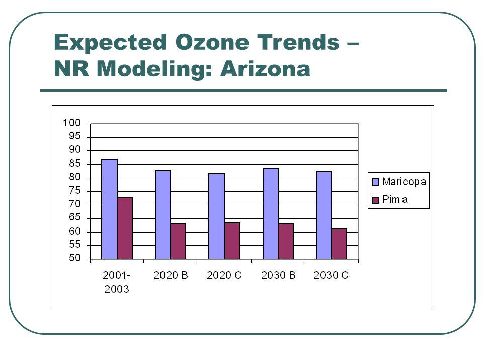 Expected Ozone Trends – NR Modeling: Arizona