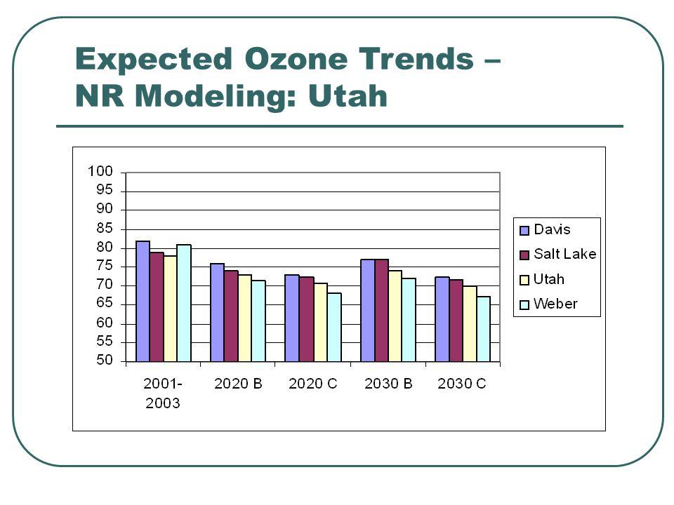 Expected Ozone Trends – NR Modeling: Utah