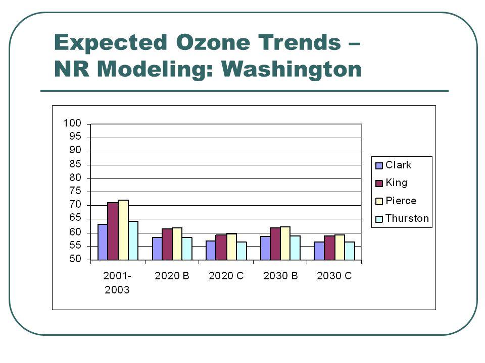 Expected Ozone Trends – NR Modeling: Washington