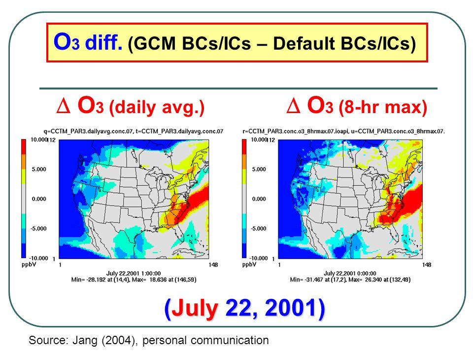 (July 22, 2001) O 3 diff.