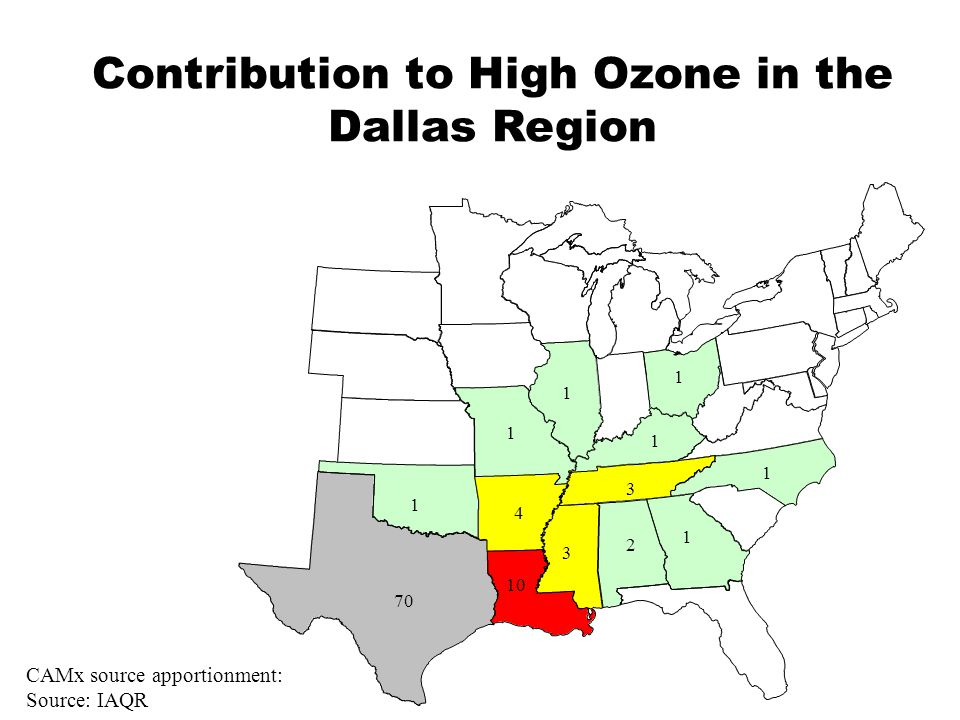 Contribution to High Ozone in the Dallas Region CAMx source apportionment: Source: IAQR 70 10 3 3 4 2 1 1 1 1 1 1 1