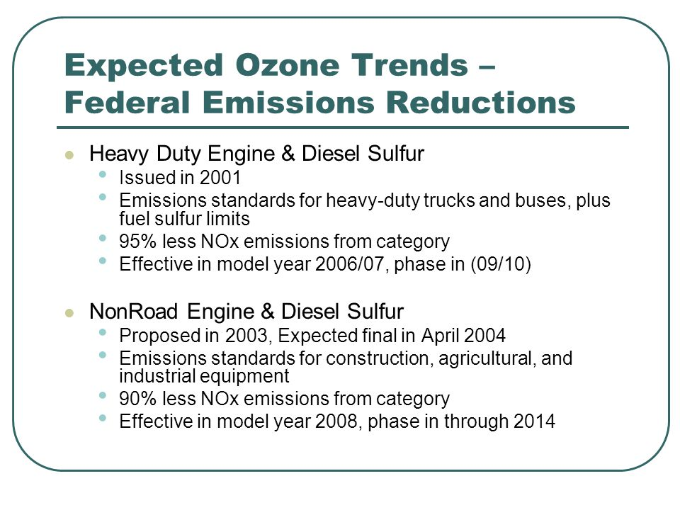 Expected Ozone Trends – NR Modeling: Colorado