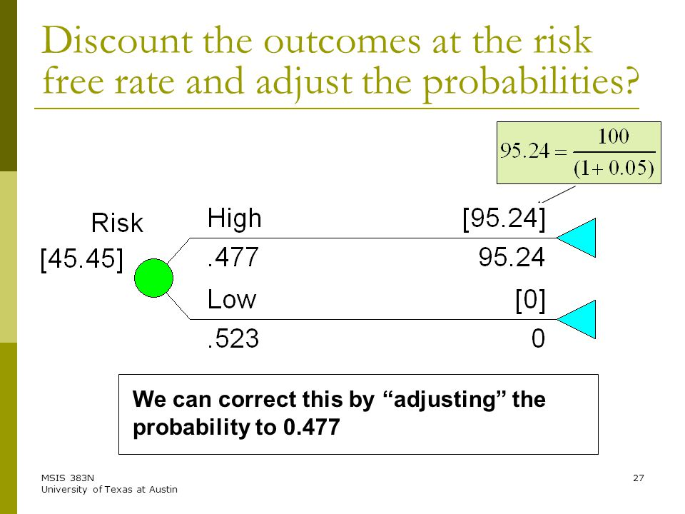 MSIS 383N University of Texas at Austin 26 Discount the outcomes at the Risk Free Rate.