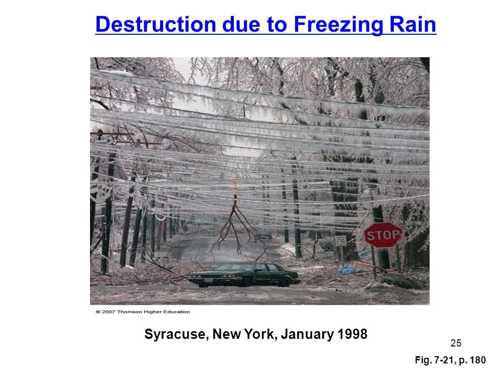 Fig. 7-21, p. 180 25 Destruction due to Freezing Rain Syracuse, New York, January 1998