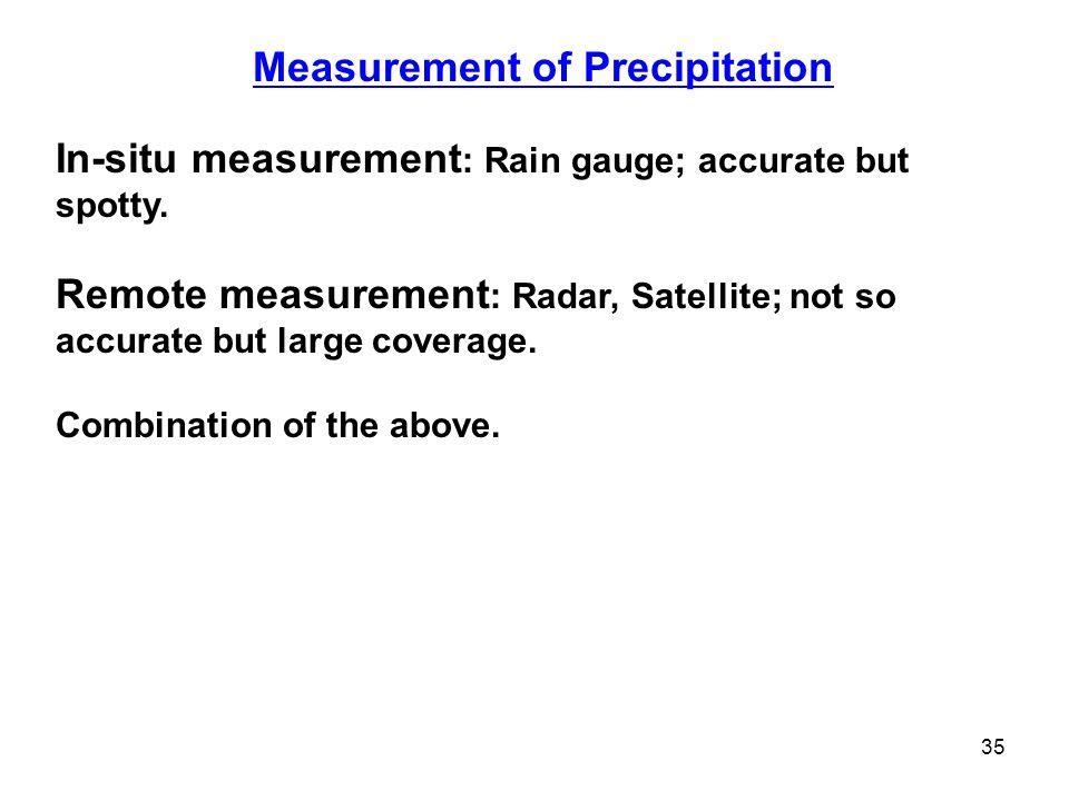 35 Measurement of Precipitation In-situ measurement : Rain gauge; accurate but spotty.