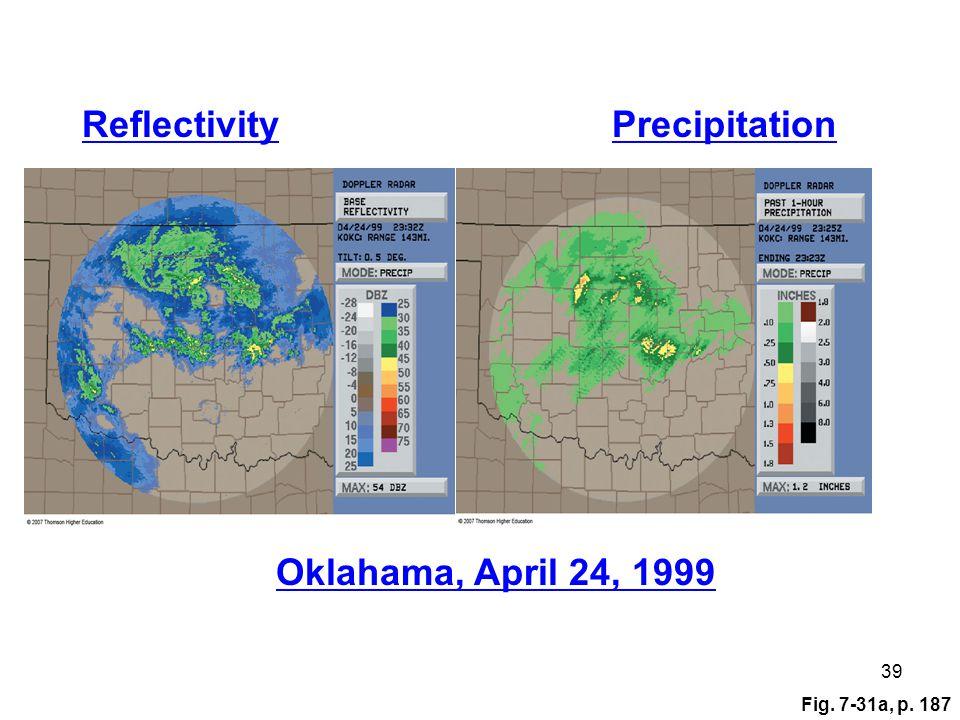 Fig. 7-31a, p. 187 39 ReflectivityPrecipitation Oklahama, April 24, 1999