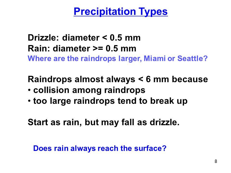 Precipitation Types Drizzle: diameter < 0.5 mm Rain: diameter >= 0.5 mm Where are the raindrops larger, Miami or Seattle.