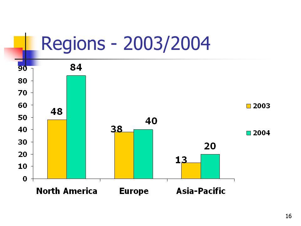 16 Regions - 2003/2004