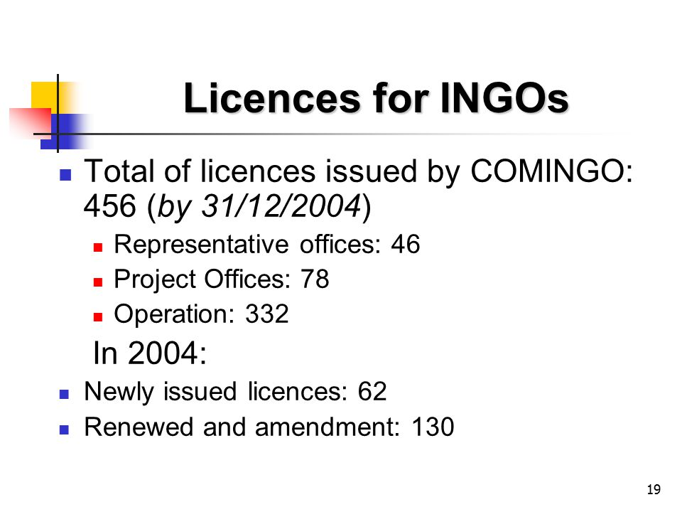 19 Licences for INGOs Total of licences issued by COMINGO: 456 (by 31/12/2004) Representative offices: 46 Project Offices: 78 Operation: 332 In 2004: Newly issued licences: 62 Renewed and amendment: 130