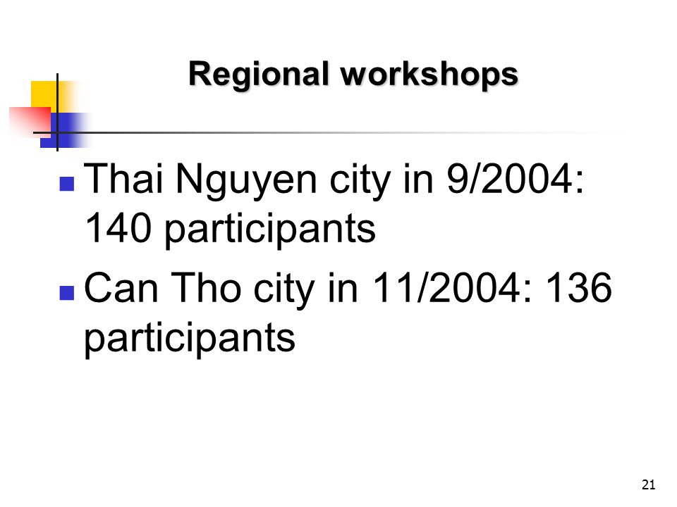 21 Regional workshops Thai Nguyen city in 9/2004: 140 participants Can Tho city in 11/2004: 136 participants