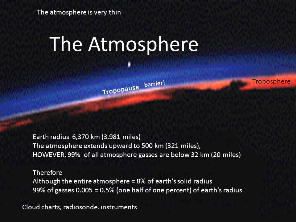 The Atmosphere Earth radius 6,370 km (3,981 miles) The atmosphere extends upward to 500 km (321 miles), HOWEVER, 99% of all atmosphere gasses are below 32 km (20 miles) Therefore Although the entire atmosphere = 8% of earth's solid radius 99% of gasses 0.005 = 0.5% (one half of one percent) of earth's radius The atmosphere is very thin Troposphere Tropopause barrier.