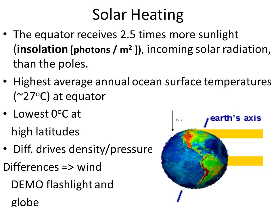 Density falls off with altitude; pressure is caused by impacts, dense air has more impacts P =  RT