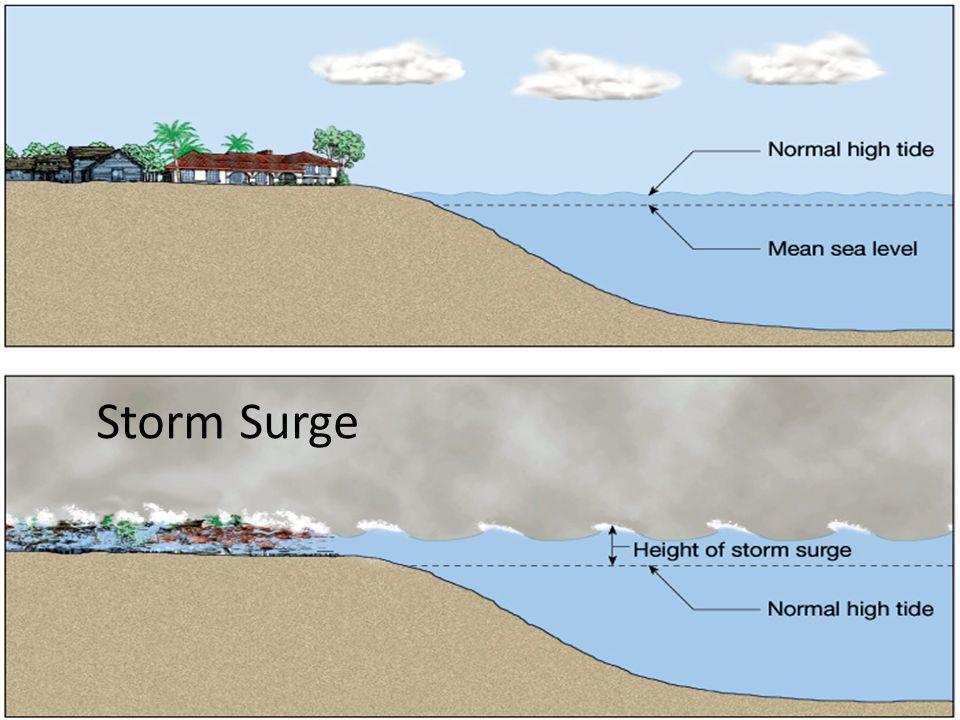 Storm Surge