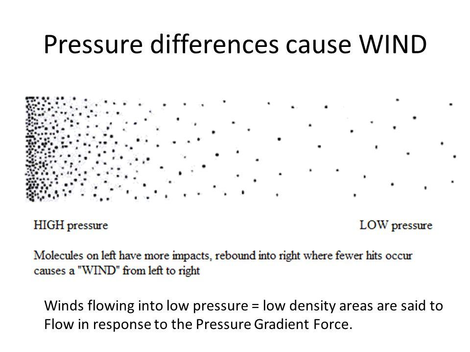 Figure 1-3c Latent Heat of Condensation