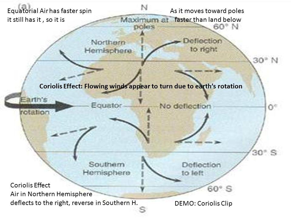 Also Interior and Polar Deserts
