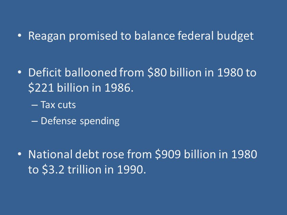 Reagan promised to balance federal budget Deficit ballooned from $80 billion in 1980 to $221 billion in 1986.