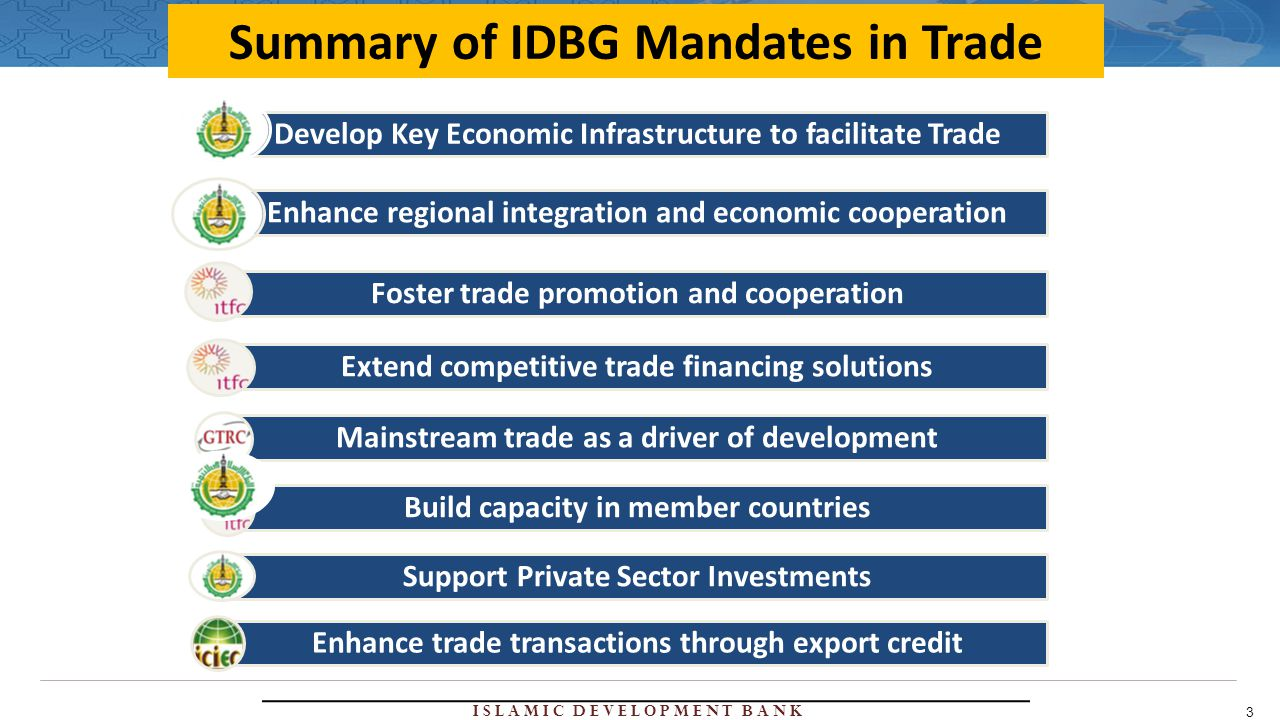 Islamic Development Bank 3 Develop Key Economic Infrastructure to facilitate Trade Enhance regional integration and economic cooperation Foster trade promotion and cooperation Extend competitive trade financing solutions Mainstream trade as a driver of development Build capacity in member countries Support Private Sector Investments Enhance trade transactions through export credit Summary of IDBG Mandates in Trade