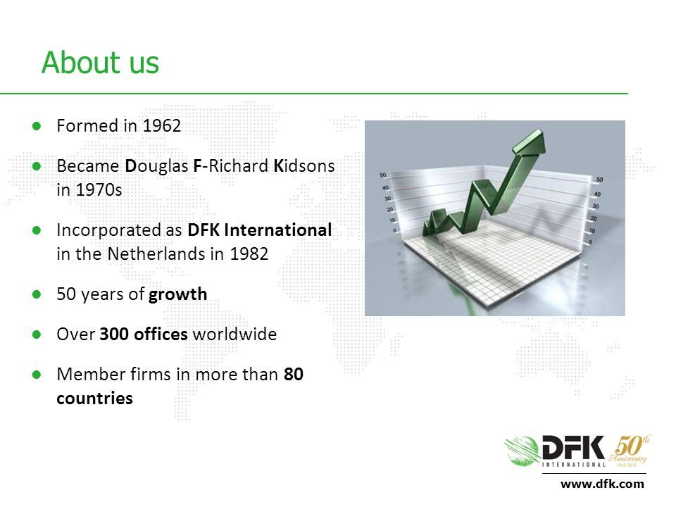 www.dfk.com About us Formed in 1962 Became Douglas F-Richard Kidsons in 1970s Incorporated as DFK International in the Netherlands in 1982 50 years of growth Over 300 offices worldwide Member firms in more than 80 countries