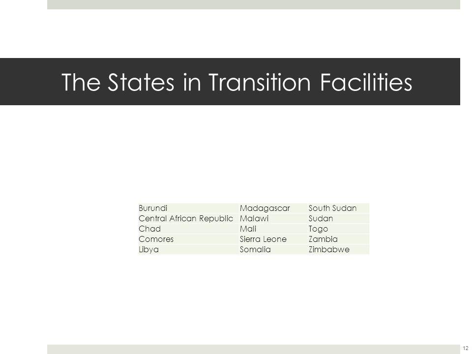 The States in Transition Facilities BurundiMadagascarSouth Sudan Central African RepublicMalawiSudan ChadMaliTogo ComoresSierra LeoneZambia LibyaSomaliaZimbabwe 12