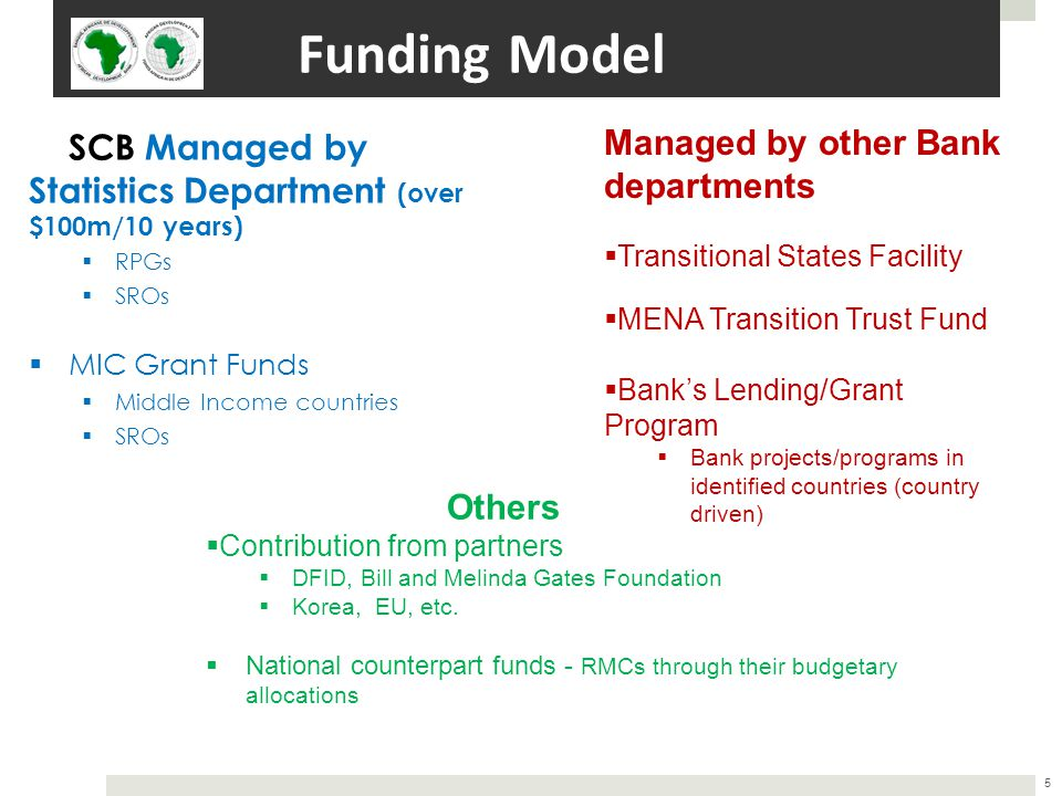 Funding Model SCB Managed by Statistics Department (over $100m/10 years)  RPGs  SROs  MIC Grant Funds  Middle Income countries  SROs Managed by other Bank departments  Transitional States Facility  MENA Transition Trust Fund  Bank's Lending/Grant Program  Bank projects/programs in identified countries (country driven) Others  Contribution from partners  DFID, Bill and Melinda Gates Foundation  Korea, EU, etc.